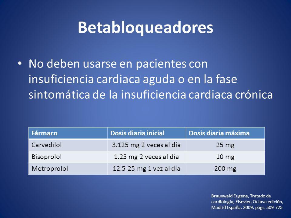 Betabloqueadores No deben usarse en pacientes con insuficiencia cardiaca aguda o en la fase sintomática de la insuficiencia cardiaca crónica FármacoDo