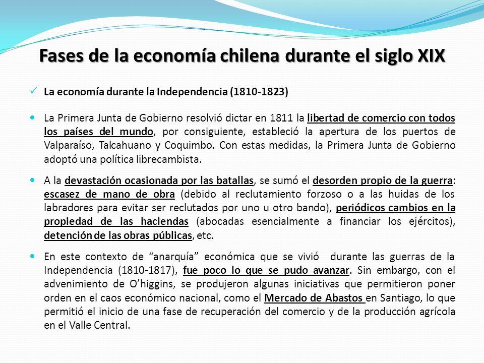 Fases de la economía chilena durante el siglo XIX La economía durante la Independencia (1810-1823) La Primera Junta de Gobierno resolvió dictar en 181