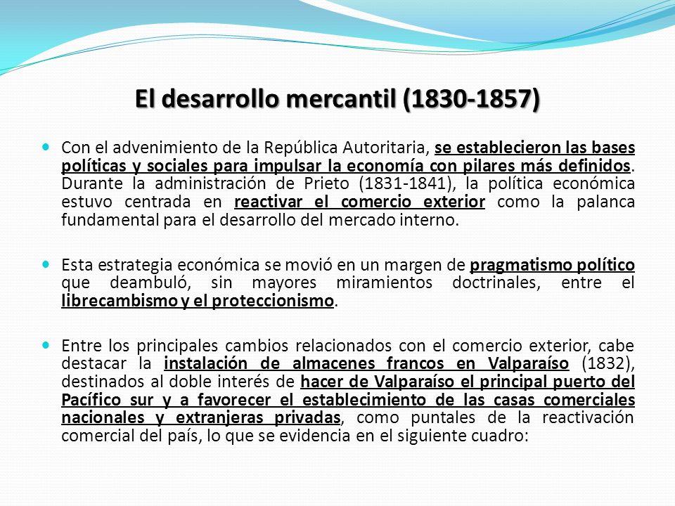 El desarrollo mercantil (1830-1857) Con el advenimiento de la República Autoritaria, se establecieron las bases políticas y sociales para impulsar la