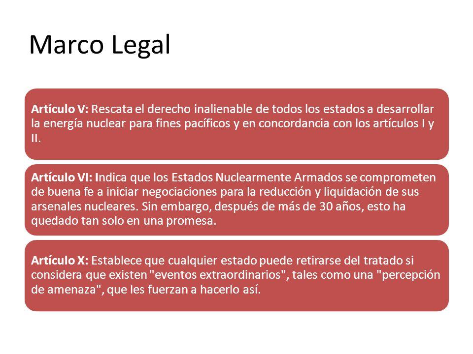 Marco Legal Artículo V: Rescata el derecho inalienable de todos los estados a desarrollar la energía nuclear para fines pacíficos y en concordancia co