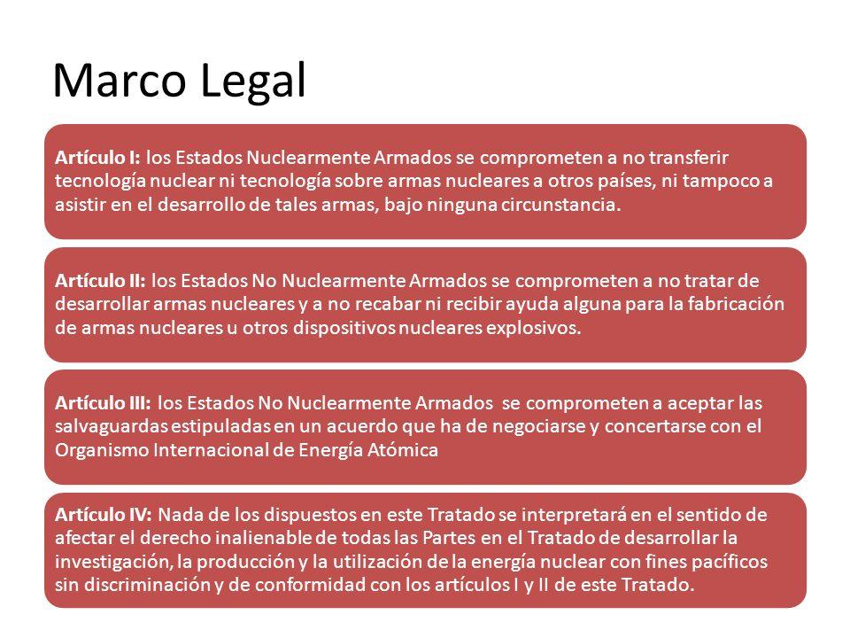 Marco Legal Artículo I: los Estados Nuclearmente Armados se comprometen a no transferir tecnología nuclear ni tecnología sobre armas nucleares a otros