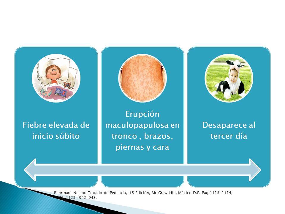 Cuadro clínico Aislar virus durante primoinfección en tejido infectado o leucos de sangre periferica los primeros 3-4 días.