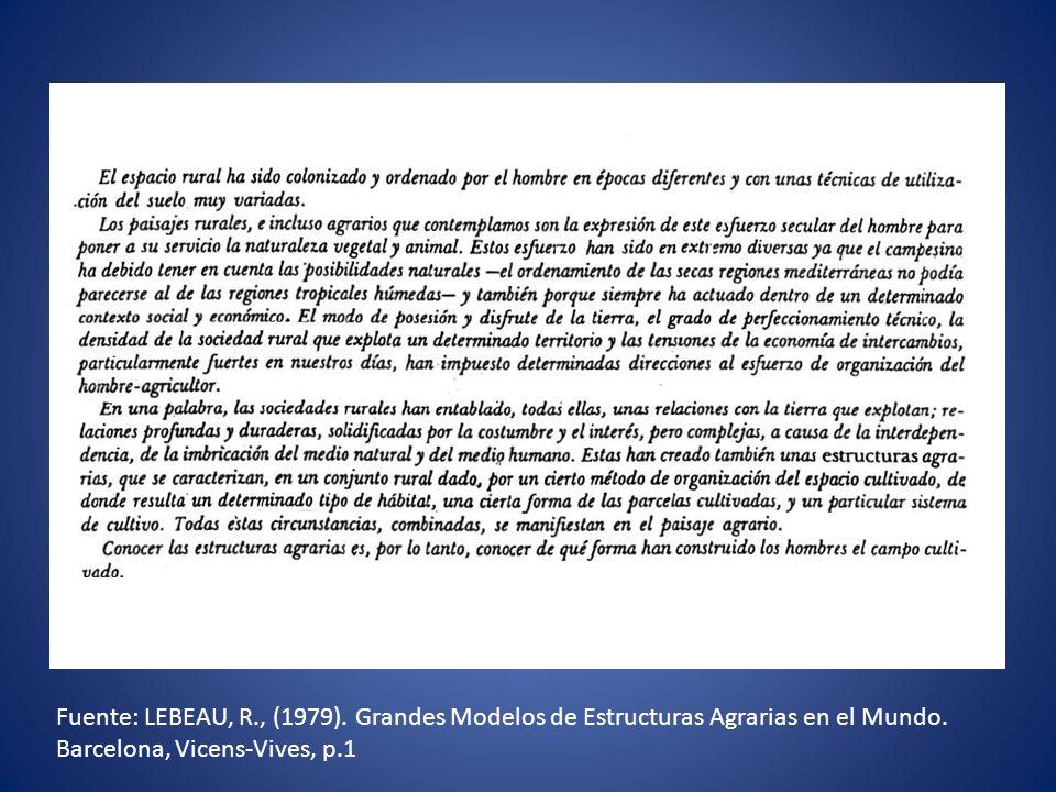 Fuente: LEBEAU, R., (1979). Grandes Modelos de Estructuras Agrarias en el Mundo. Barcelona, Vicens-Vives, p.1