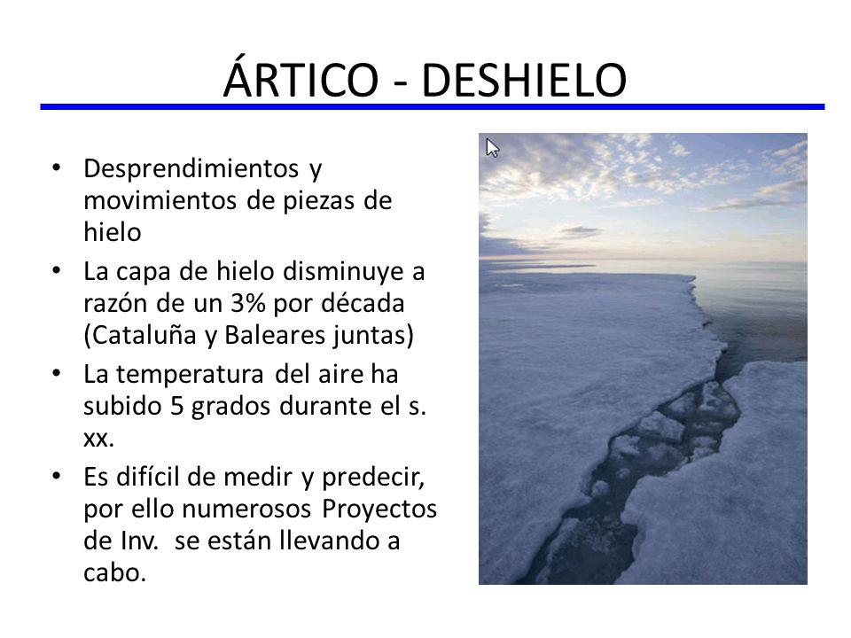 ÁRTICO - DESHIELO Desprendimientos y movimientos de piezas de hielo La capa de hielo disminuye a razón de un 3% por década (Cataluña y Baleares juntas