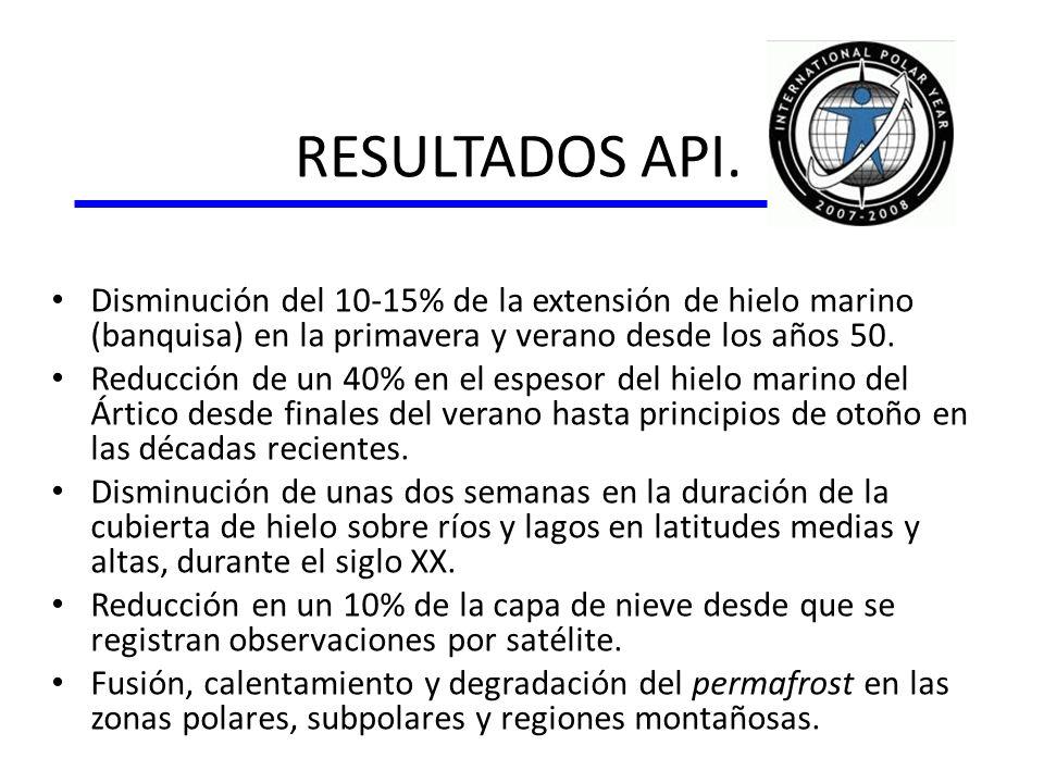 RESULTADOS API. Disminución del 10-15% de la extensión de hielo marino (banquisa) en la primavera y verano desde los años 50. Reducción de un 40% en e