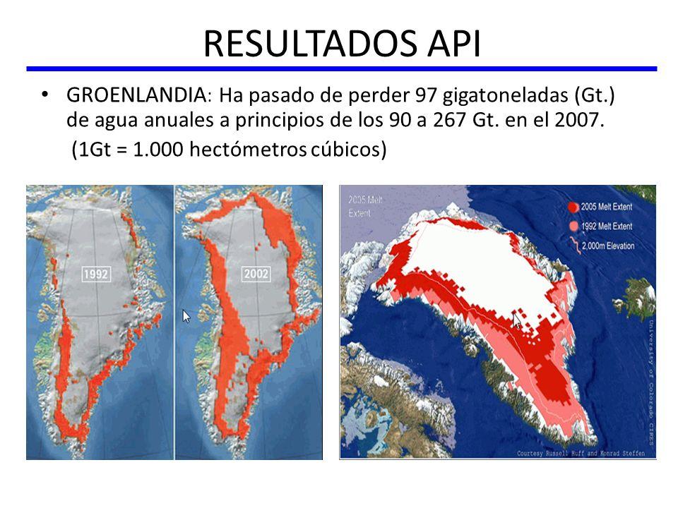 RESULTADOS API GROENLANDIA : Ha pasado de perder 97 gigatoneladas (Gt.) de agua anuales a principios de los 90 a 267 Gt. en el 2007. (1Gt = 1.000 hect