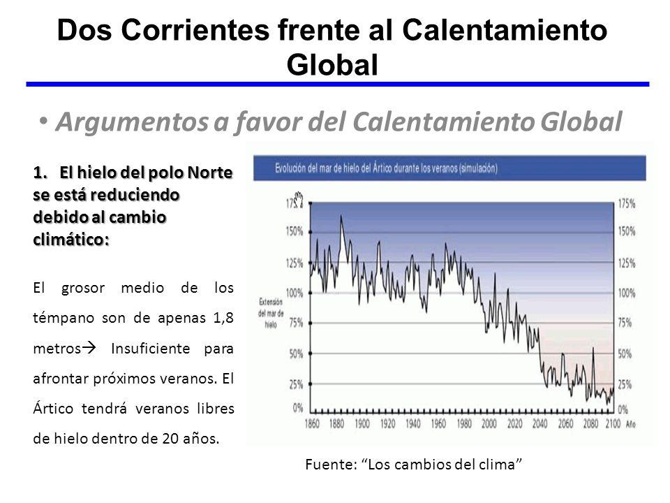 Dos Corrientes frente al Calentamiento Global Argumentos a favor del Calentamiento Global 1.El hielo del polo Norte se está reduciendo debido al cambi