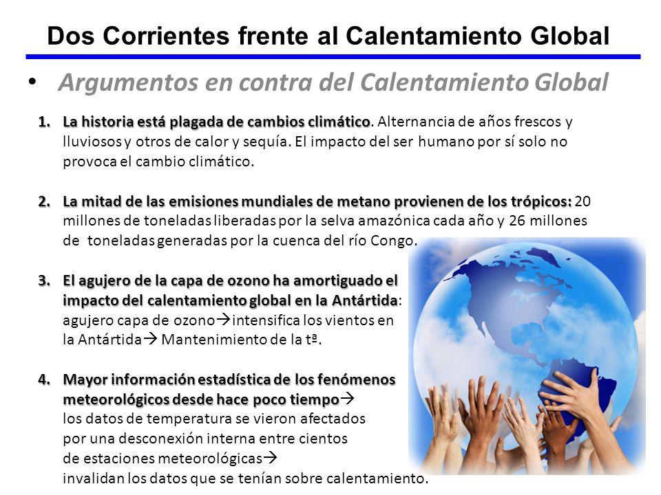 Dos Corrientes frente al Calentamiento Global Argumentos en contra del Calentamiento Global 1.La historia está plagada de cambios climático 1.La histo