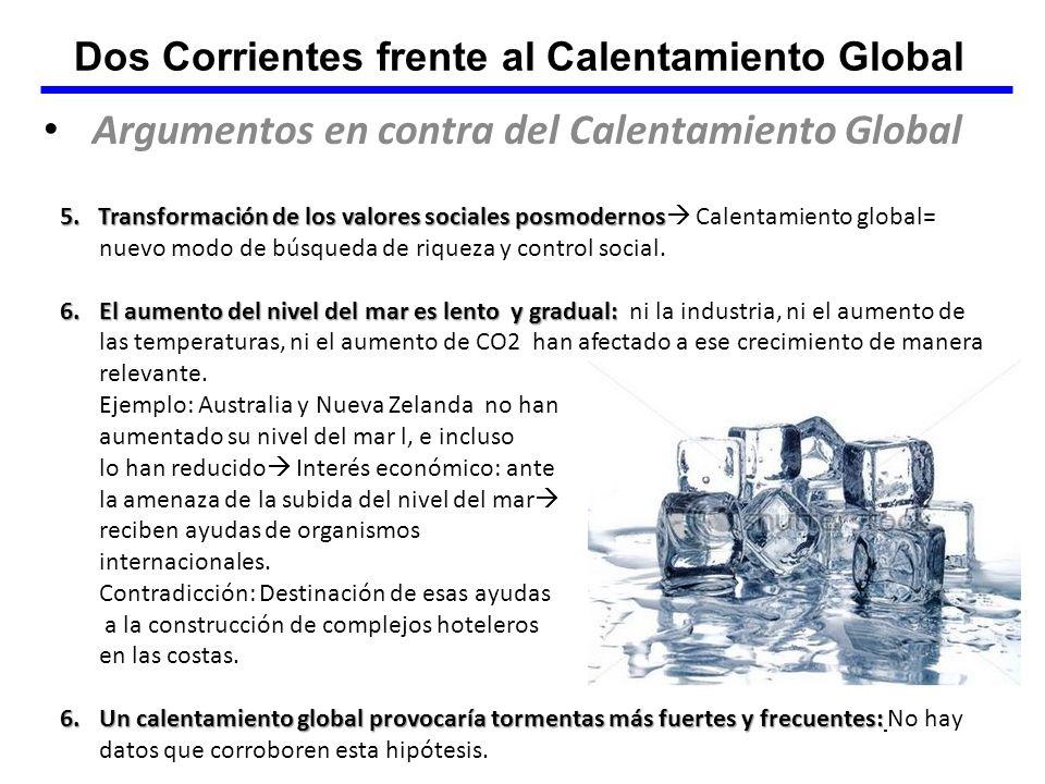 Dos Corrientes frente al Calentamiento Global Argumentos en contra del Calentamiento Global 5. Transformación de los valores sociales posmodernos 5. T