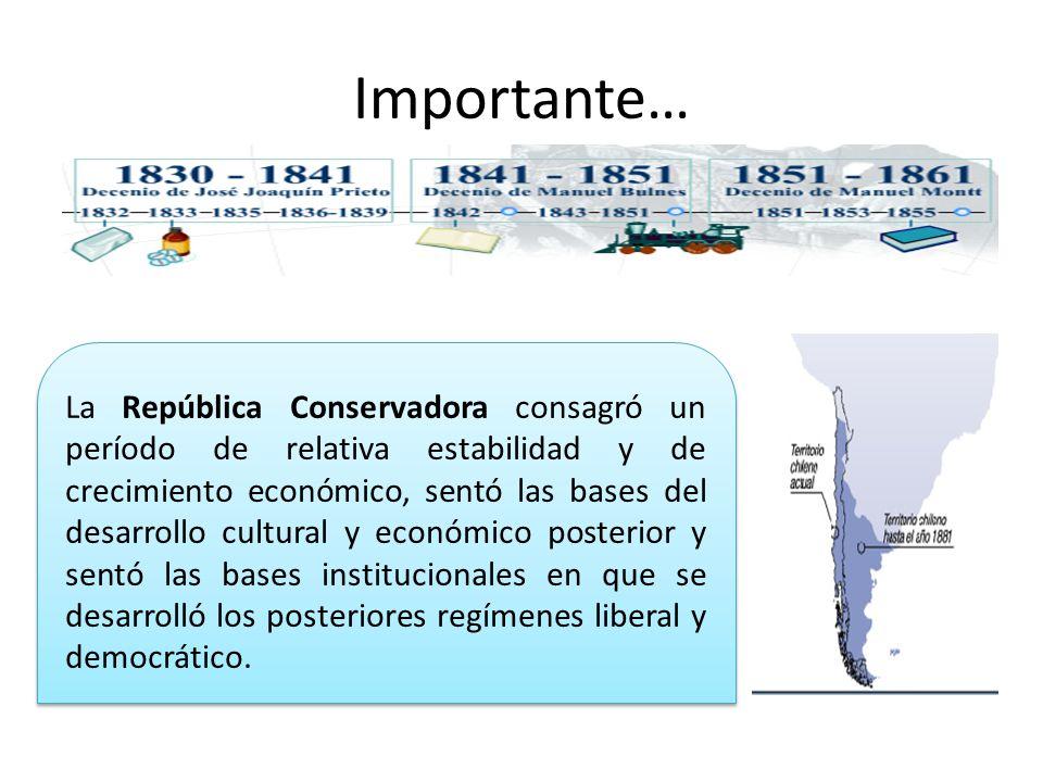 Importante… La República Conservadora consagró un período de relativa estabilidad y de crecimiento económico, sentó las bases del desarrollo cultural y económico posterior y sentó las bases institucionales en que se desarrolló los posteriores regímenes liberal y democrático.