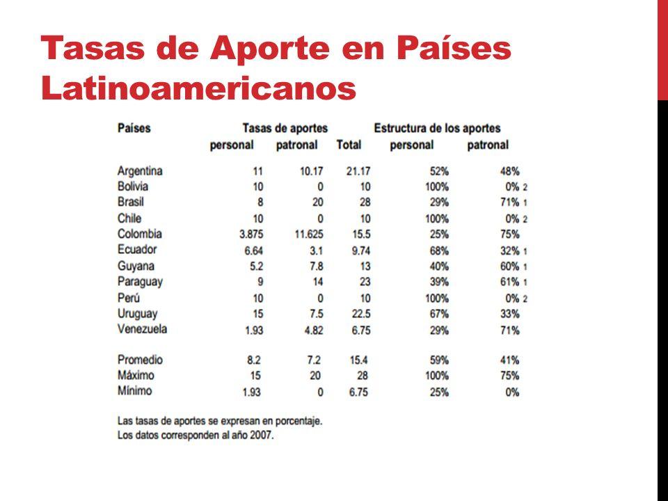 Tasas de Aporte en Países Latinoamericanos