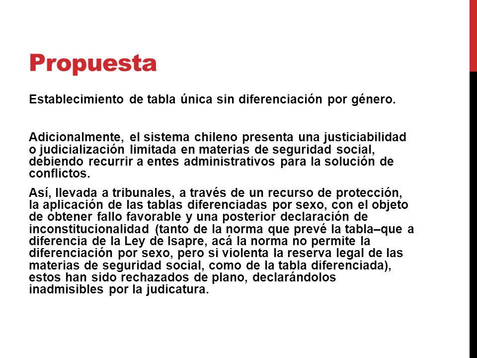 Propuesta Establecimiento de tabla única sin diferenciación por género. Adicionalmente, el sistema chileno presenta una justiciabilidad o judicializac