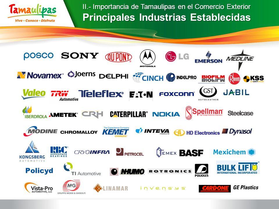 II.- Importancia de Tamaulipas en el Comercio Exterior Principales Industrias Establecidas