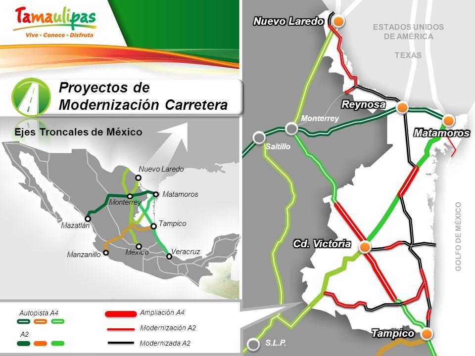 Proyectos de Modernización Carretera Monterrey Saltillo S.L.P. ESTADOS UNIDOS DE AMÉRICA TEXAS Mazatlán Modernización A2 Modernizada A2 Matamoros Nuev
