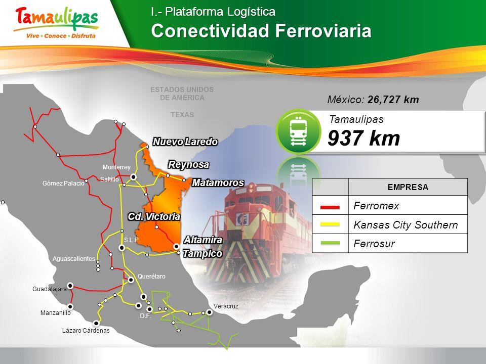 I.- Plataforma Logística Conectividad Ferroviaria Guadalajara Lázaro Cárdenas Querétaro Aguascalientes Manzanillo Monterrey Saltillo D.F. Veracruz Góm