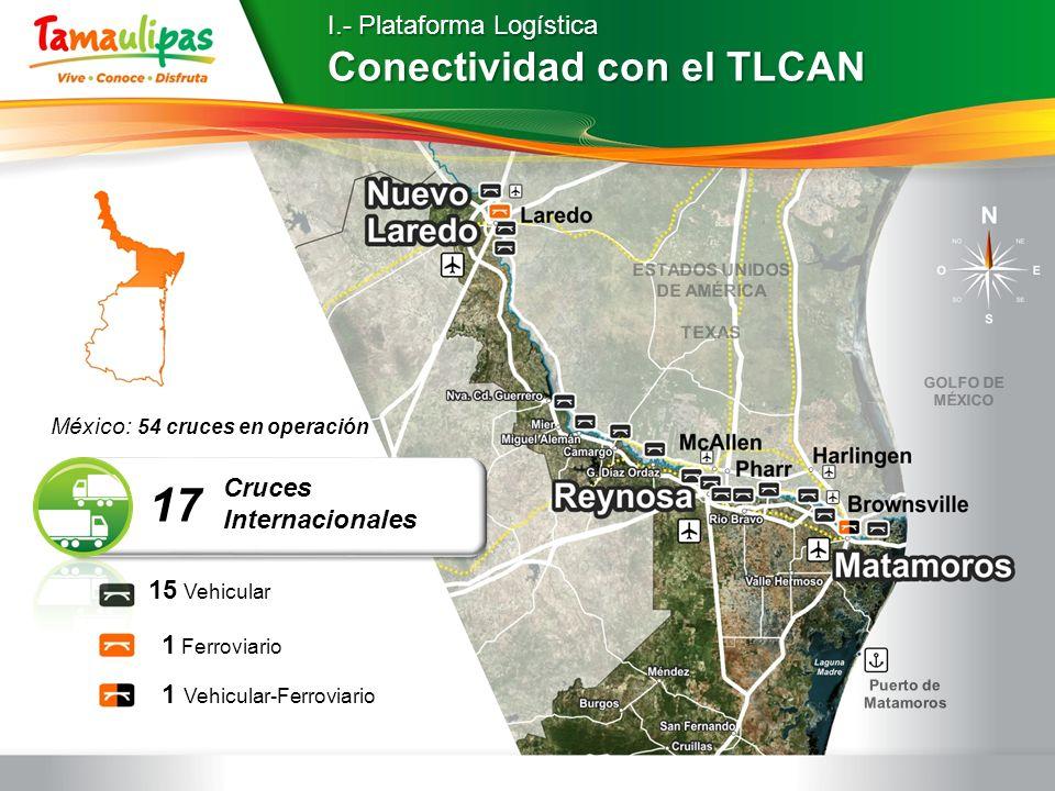 I.- Plataforma Logística Conectividad con el TLCAN 15 Vehicular 1 Ferroviario 1 Vehicular-Ferroviario 17 Cruces Internacionales México: 54 cruces en o