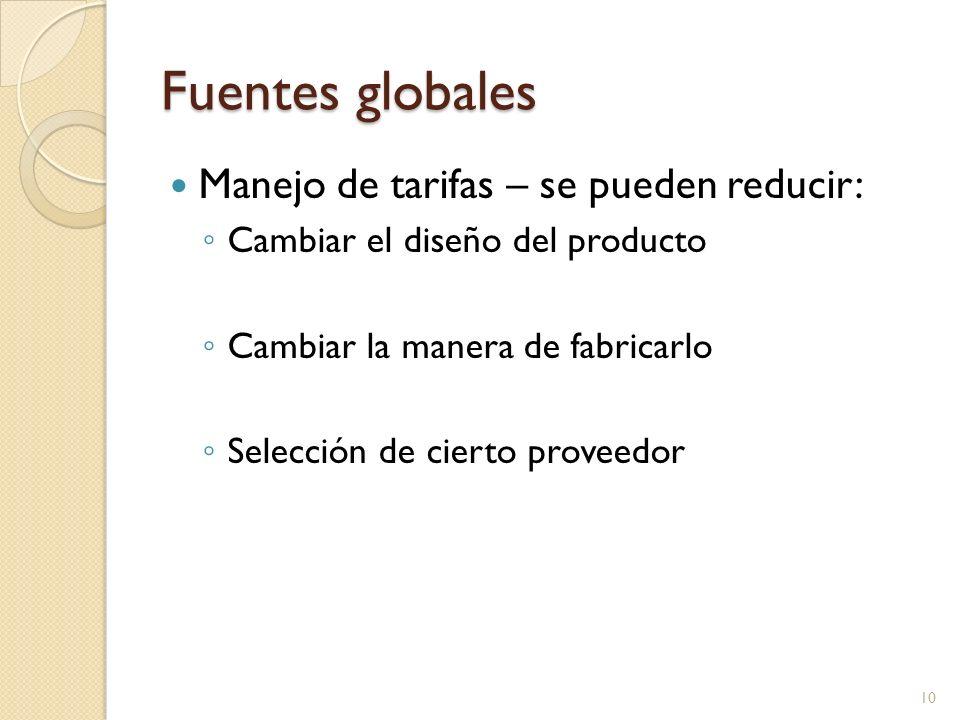 Fuentes globales Manejo de tarifas – se pueden reducir: Cambiar el diseño del producto Cambiar la manera de fabricarlo Selección de cierto proveedor 1