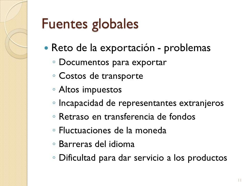 Fuentes globales Reto de la exportación - problemas Documentos para exportar Costos de transporte Altos impuestos Incapacidad de representantes extran