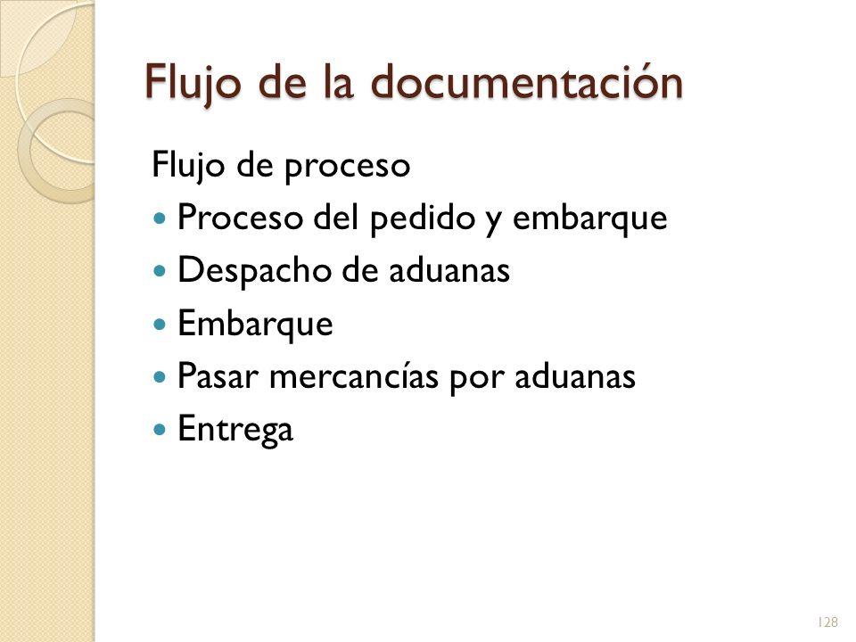 Flujo de la documentación Flujo de proceso Proceso del pedido y embarque Despacho de aduanas Embarque Pasar mercancías por aduanas Entrega 128