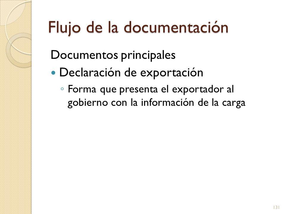 Flujo de la documentación Documentos principales Declaración de exportación Forma que presenta el exportador al gobierno con la información de la carg