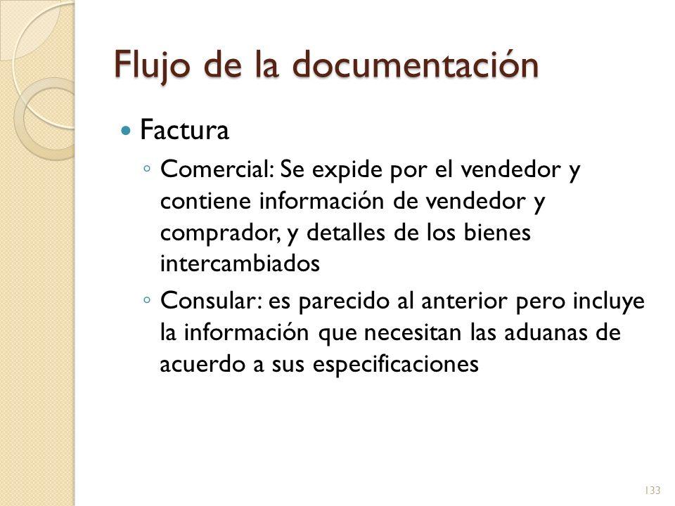 Flujo de la documentación Factura Comercial: Se expide por el vendedor y contiene información de vendedor y comprador, y detalles de los bienes interc