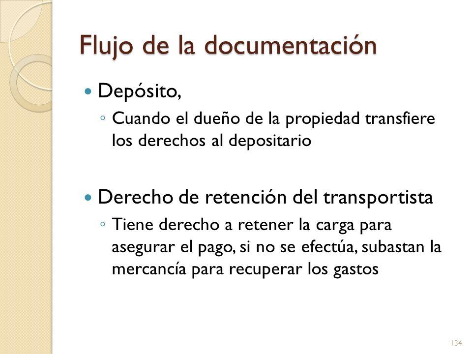 Flujo de la documentación Depósito, Cuando el dueño de la propiedad transfiere los derechos al depositario Derecho de retención del transportista Tien