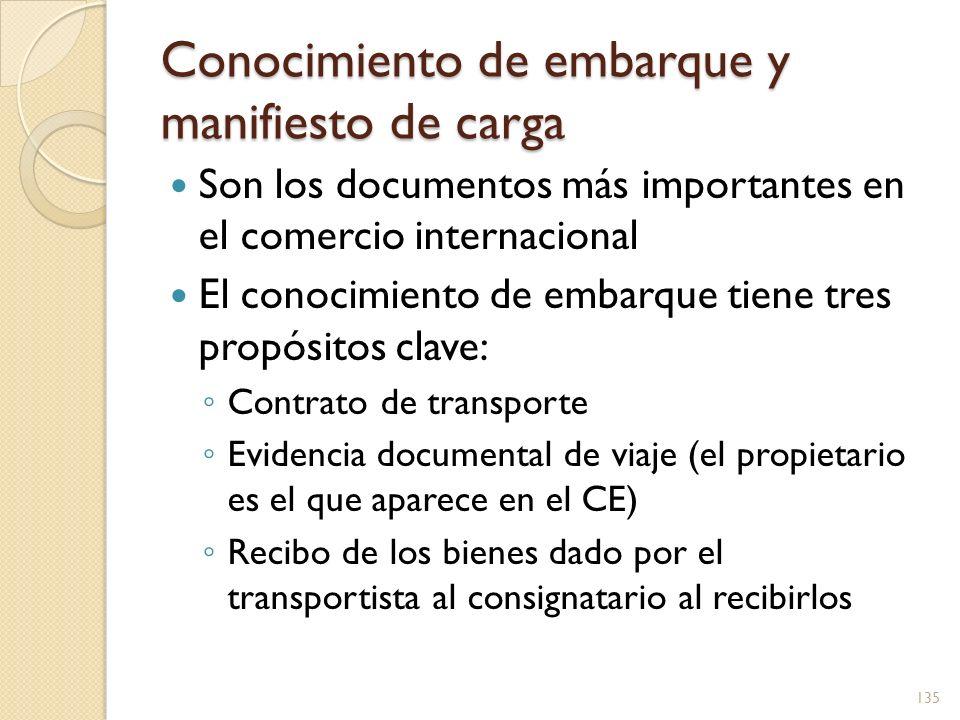 Conocimiento de embarque y manifiesto de carga Son los documentos más importantes en el comercio internacional El conocimiento de embarque tiene tres