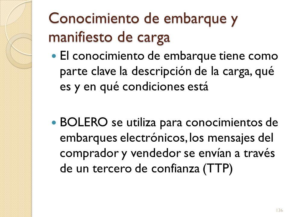 Conocimiento de embarque y manifiesto de carga El conocimiento de embarque tiene como parte clave la descripción de la carga, qué es y en qué condicio