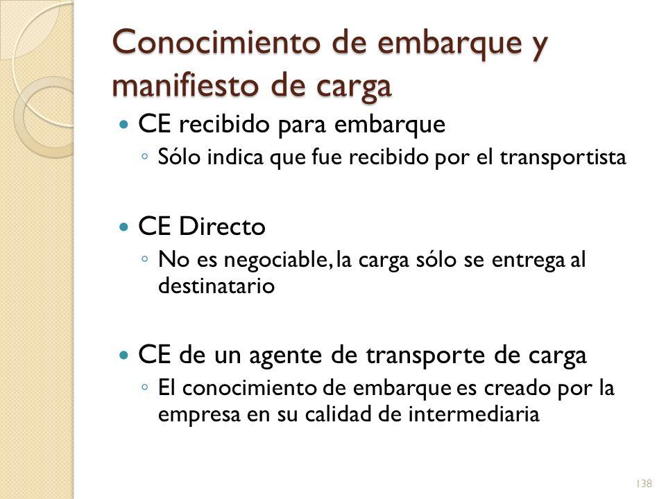 Conocimiento de embarque y manifiesto de carga CE recibido para embarque Sólo indica que fue recibido por el transportista CE Directo No es negociable