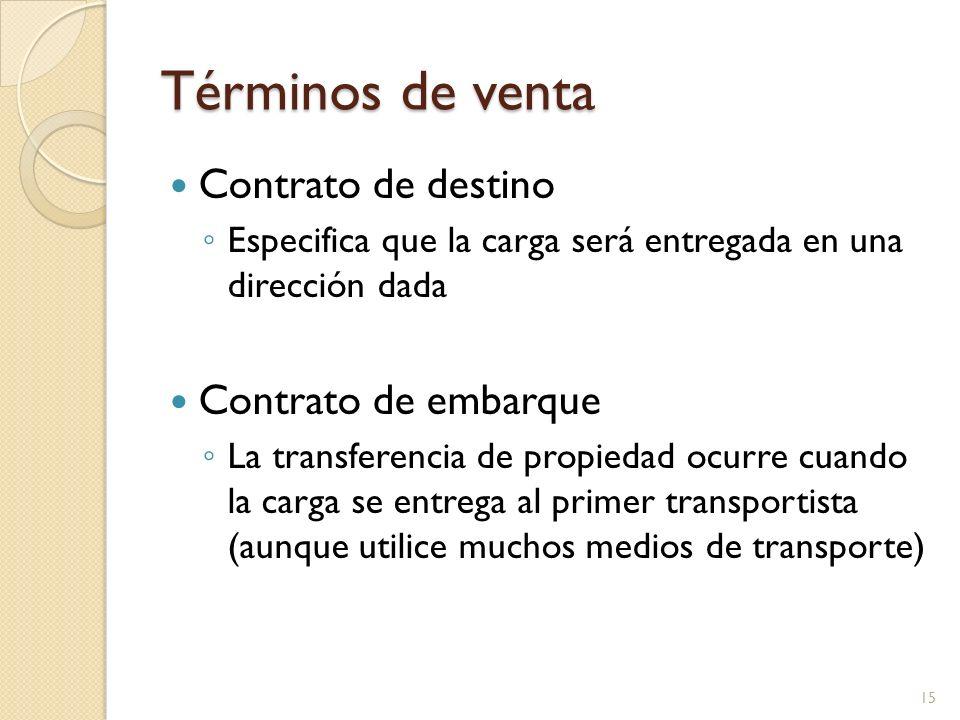 Términos de venta Contrato de destino Especifica que la carga será entregada en una dirección dada Contrato de embarque La transferencia de propiedad