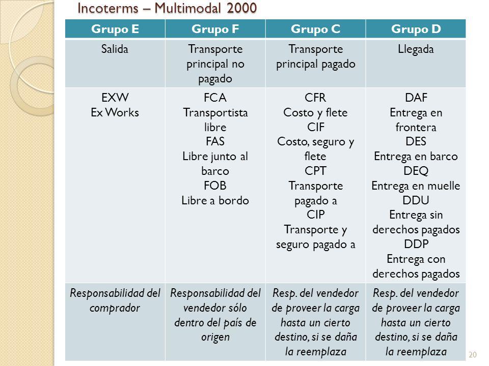 Incoterms – Multimodal 2000 Grupo EGrupo FGrupo CGrupo D SalidaTransporte principal no pagado Transporte principal pagado Llegada EXW Ex Works FCA Tra