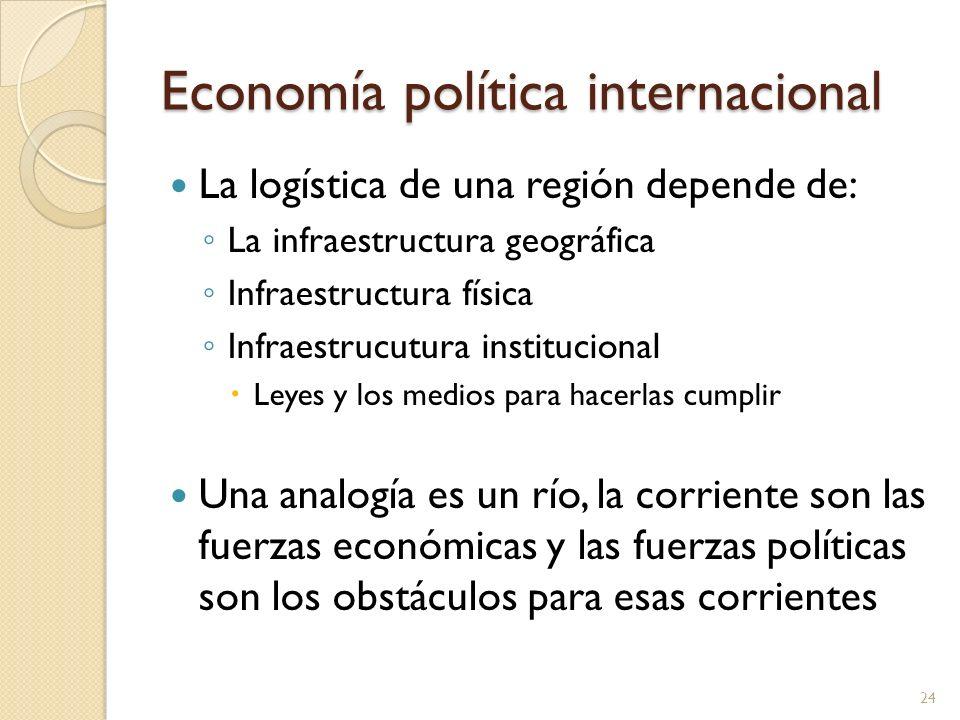 Economía política internacional La logística de una región depende de: La infraestructura geográfica Infraestructura física Infraestrucutura instituci