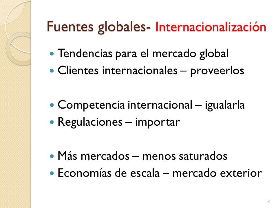 Fuentes globales- Internacionalización Tendencias para el mercado global Clientes internacionales – proveerlos Competencia internacional – igualarla R