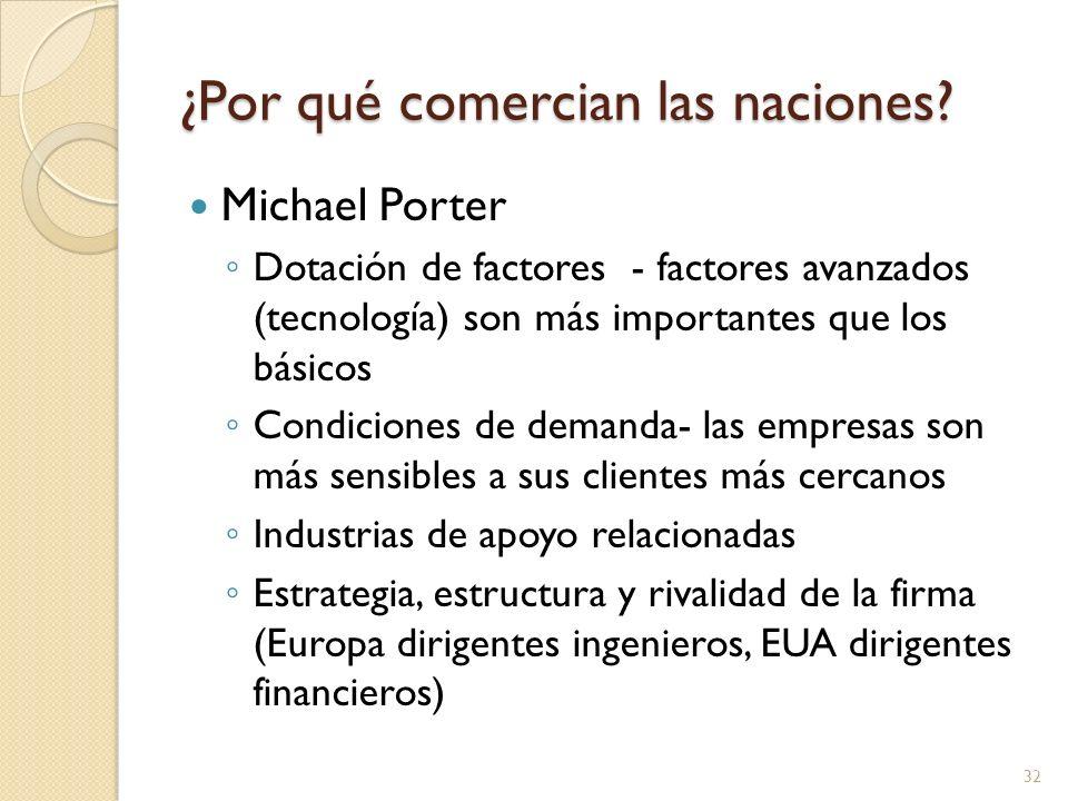 ¿Por qué comercian las naciones? Michael Porter Dotación de factores - factores avanzados (tecnología) son más importantes que los básicos Condiciones