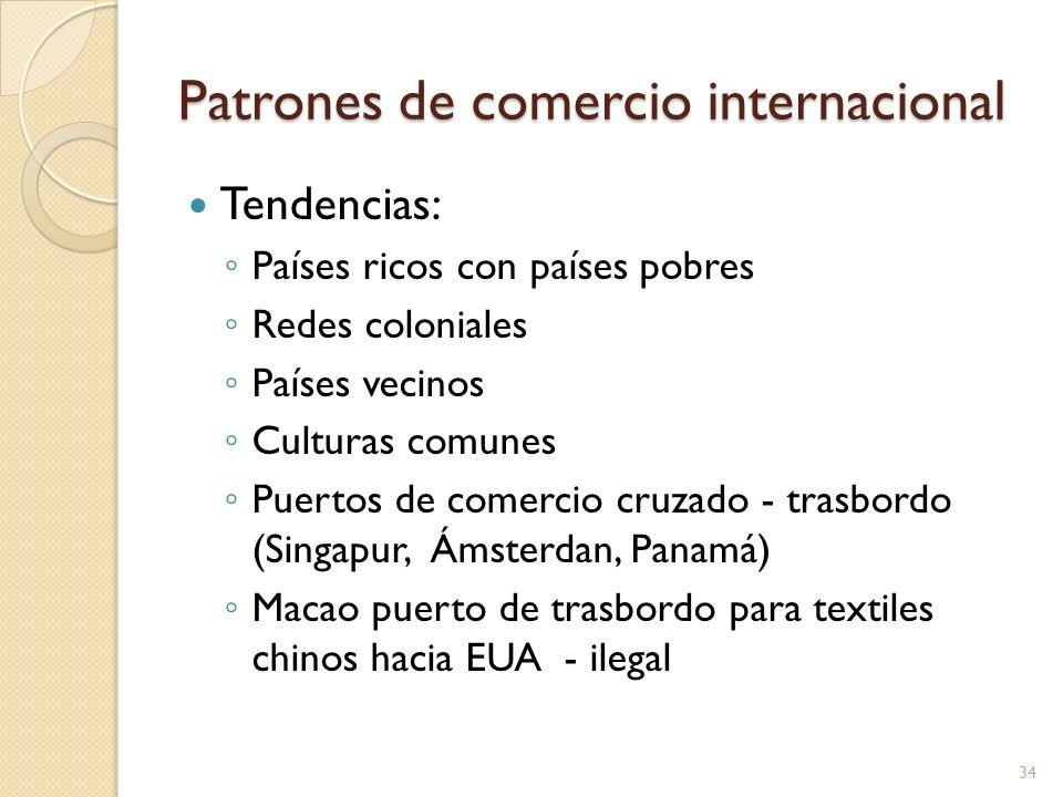 Patrones de comercio internacional Tendencias: Países ricos con países pobres Redes coloniales Países vecinos Culturas comunes Puertos de comercio cru