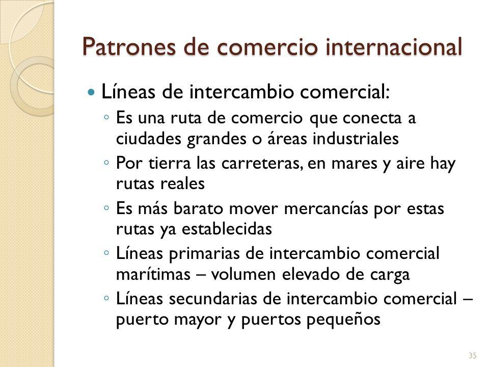 Patrones de comercio internacional Líneas de intercambio comercial: Es una ruta de comercio que conecta a ciudades grandes o áreas industriales Por ti