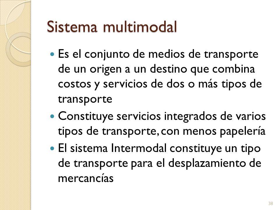 Sistema multimodal Es el conjunto de medios de transporte de un origen a un destino que combina costos y servicios de dos o más tipos de transporte Co