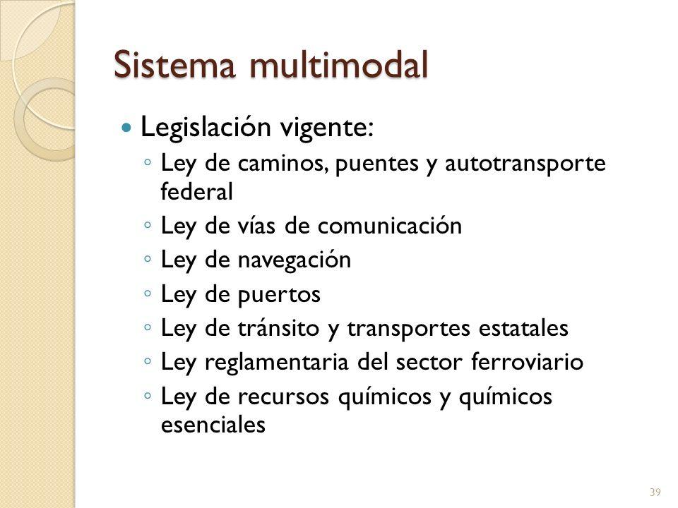 Sistema multimodal Legislación vigente: Ley de caminos, puentes y autotransporte federal Ley de vías de comunicación Ley de navegación Ley de puertos