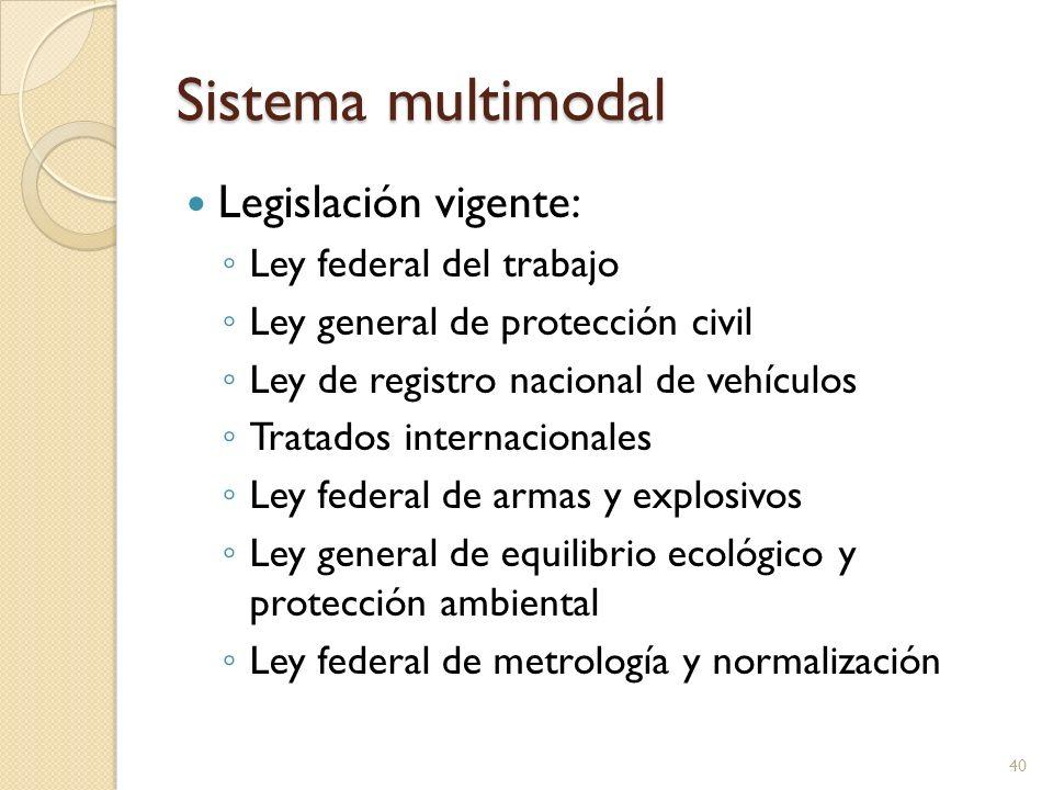Sistema multimodal Legislación vigente: Ley federal del trabajo Ley general de protección civil Ley de registro nacional de vehículos Tratados interna
