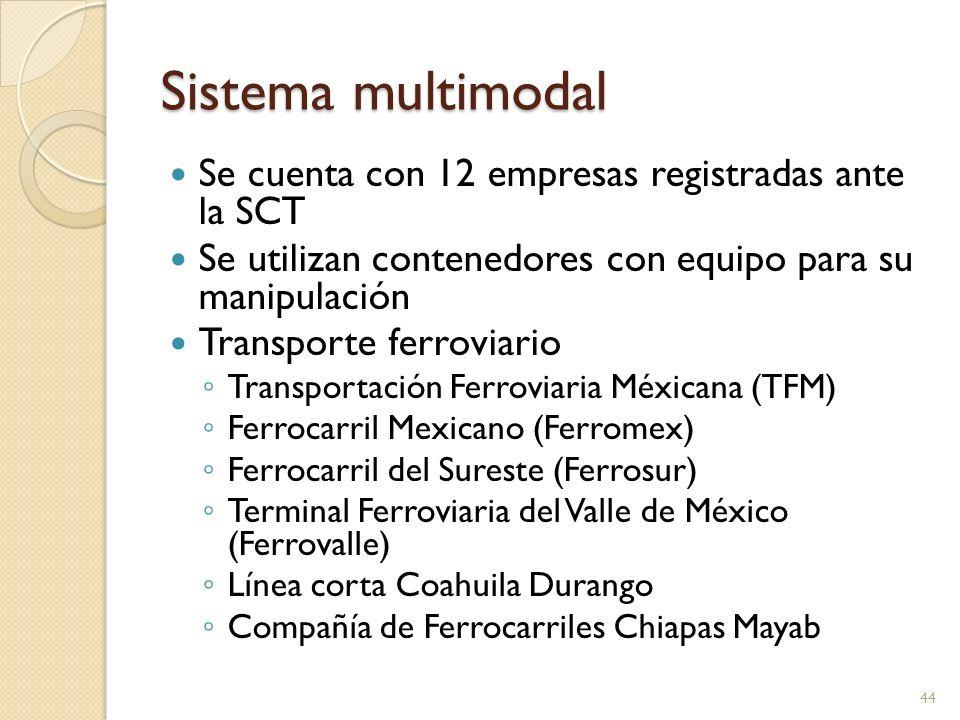 Sistema multimodal Se cuenta con 12 empresas registradas ante la SCT Se utilizan contenedores con equipo para su manipulación Transporte ferroviario T