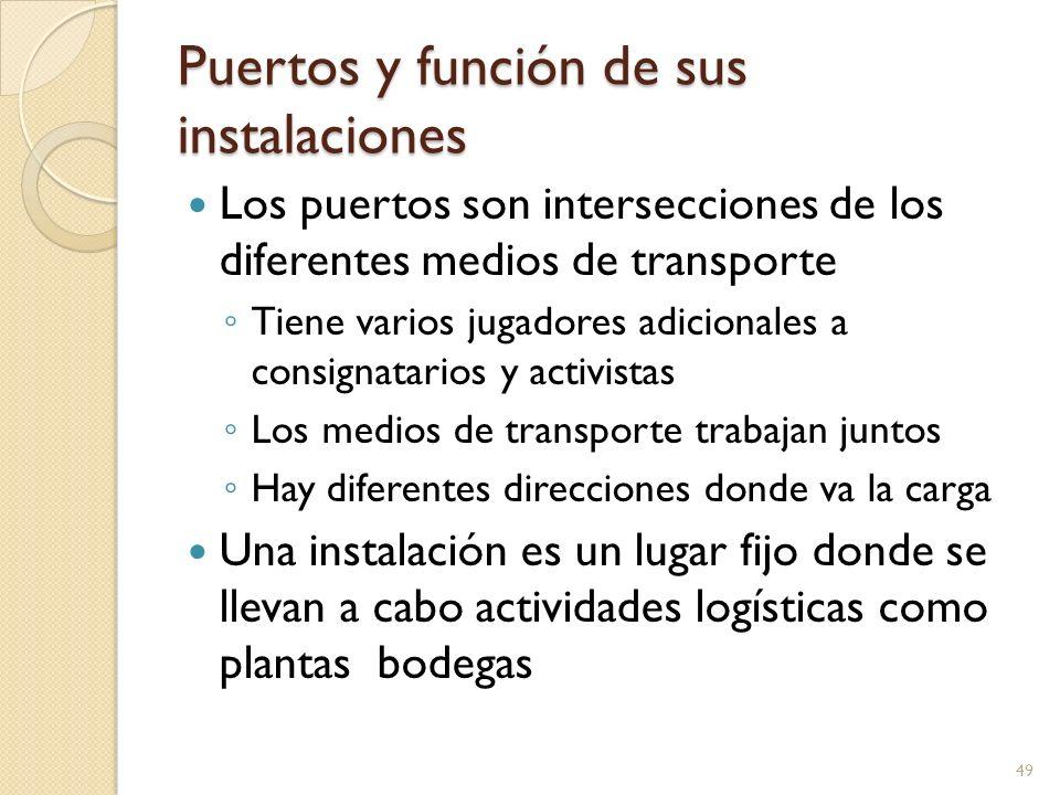 Puertos y función de sus instalaciones Los puertos son intersecciones de los diferentes medios de transporte Tiene varios jugadores adicionales a cons