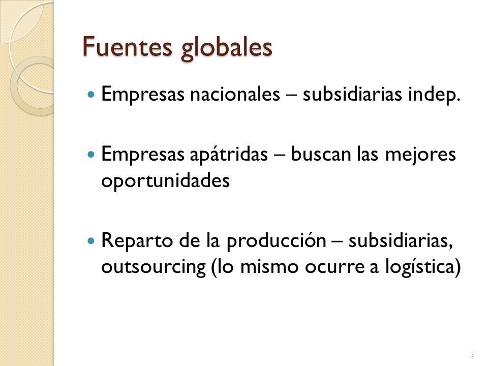 Fuentes globales Empresas nacionales – subsidiarias indep. Empresas apátridas – buscan las mejores oportunidades Reparto de la producción – subsidiari