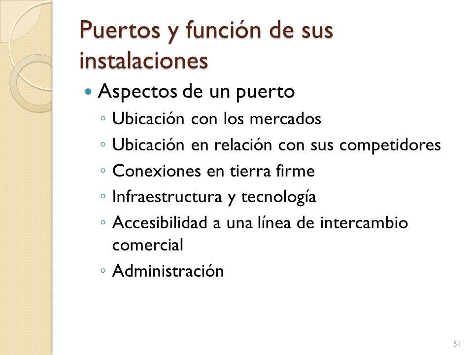 Puertos y función de sus instalaciones Aspectos de un puerto Ubicación con los mercados Ubicación en relación con sus competidores Conexiones en tierr
