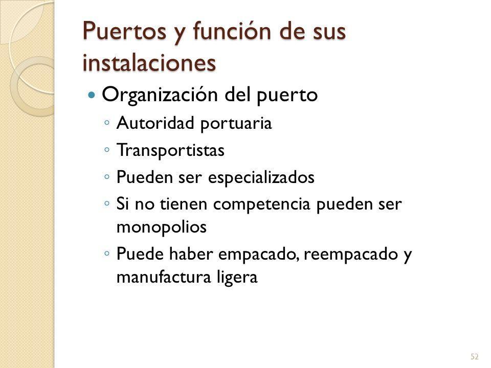 Puertos y función de sus instalaciones Organización del puerto Autoridad portuaria Transportistas Pueden ser especializados Si no tienen competencia p