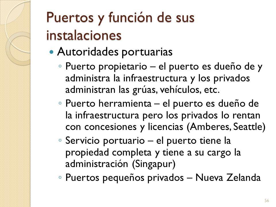 Puertos y función de sus instalaciones Autoridades portuarias Puerto propietario – el puerto es dueño de y administra la infraestructura y los privado