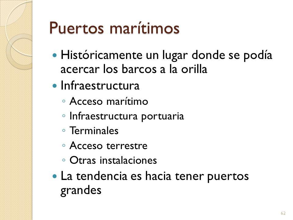 Puertos marítimos Históricamente un lugar donde se podía acercar los barcos a la orilla Infraestructura Acceso marítimo Infraestructura portuaria Term