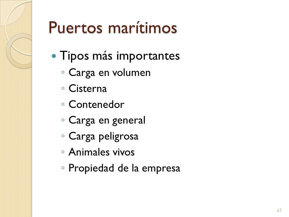 Puertos marítimos Tipos más importantes Carga en volumen Cisterna Contenedor Carga en general Carga peligrosa Animales vivos Propiedad de la empresa 6