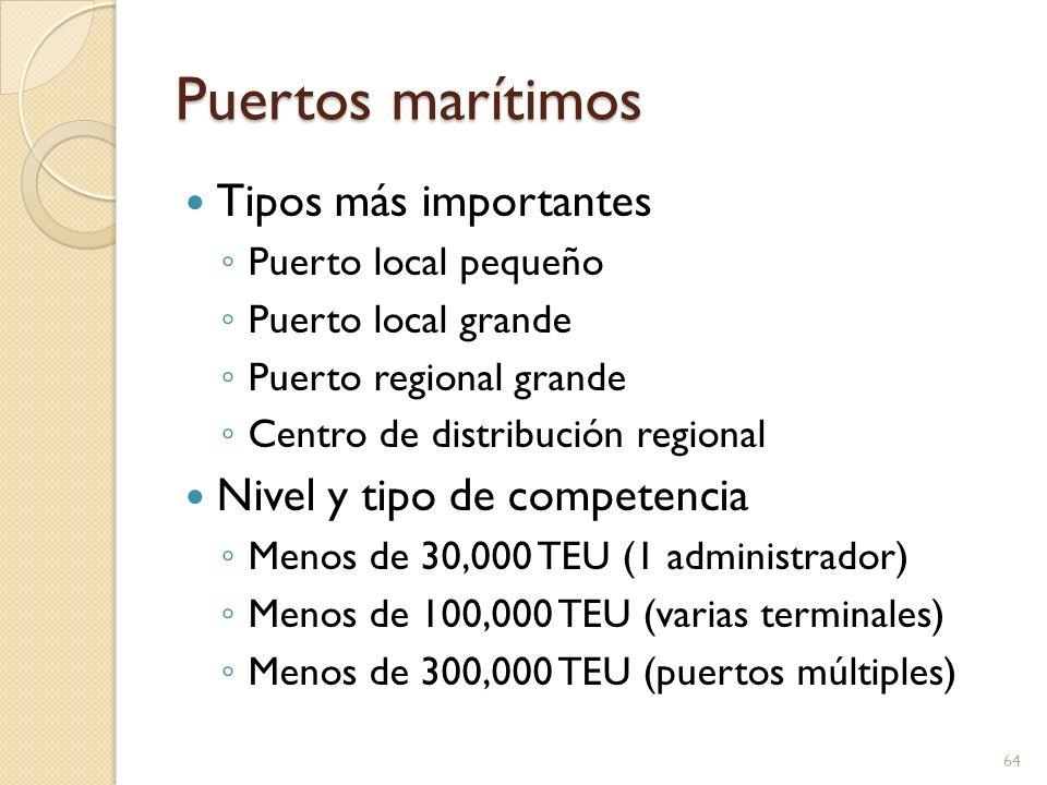 Puertos marítimos Tipos más importantes Puerto local pequeño Puerto local grande Puerto regional grande Centro de distribución regional Nivel y tipo d