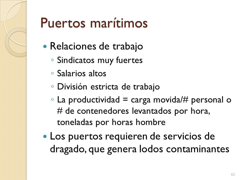 Puertos marítimos Relaciones de trabajo Sindicatos muy fuertes Salarios altos División estricta de trabajo La productividad = carga movida/# personal