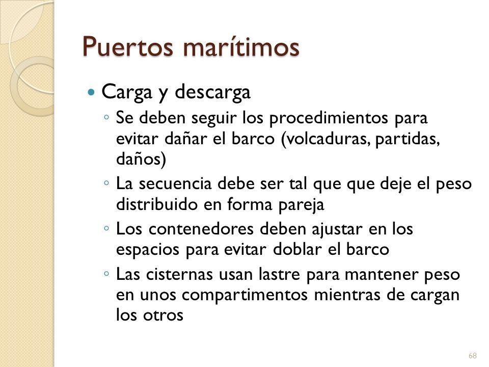 Puertos marítimos Carga y descarga Se deben seguir los procedimientos para evitar dañar el barco (volcaduras, partidas, daños) La secuencia debe ser t